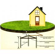 Монтаж заземления частного строения